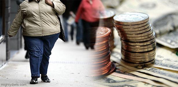 obesity economic cost