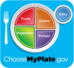 government myplate