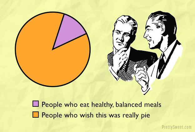 funny diet pie chart