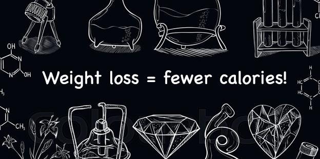 weight loss fewer calories