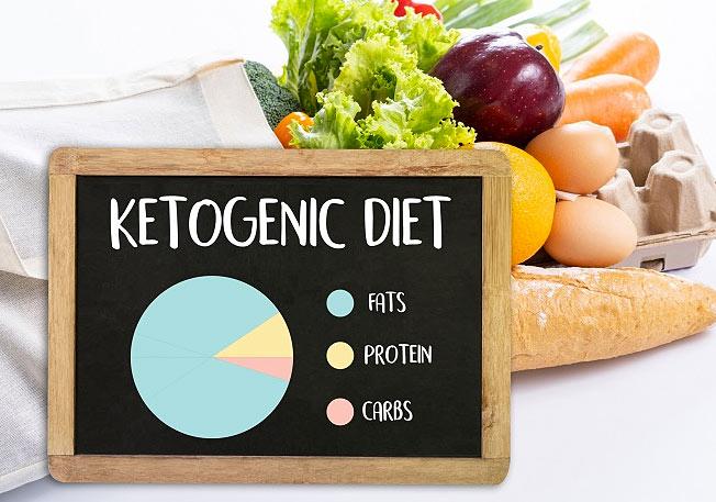 ketogenic diet nutrition percentages