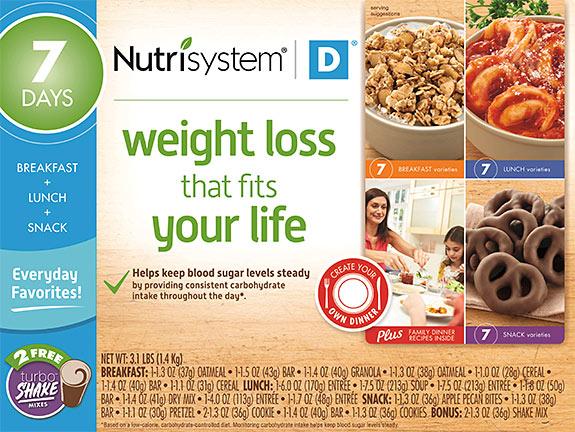 nutrisystem d kit