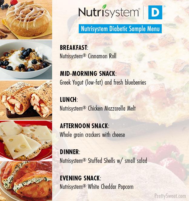 nutrisystem for diabetics sample menu