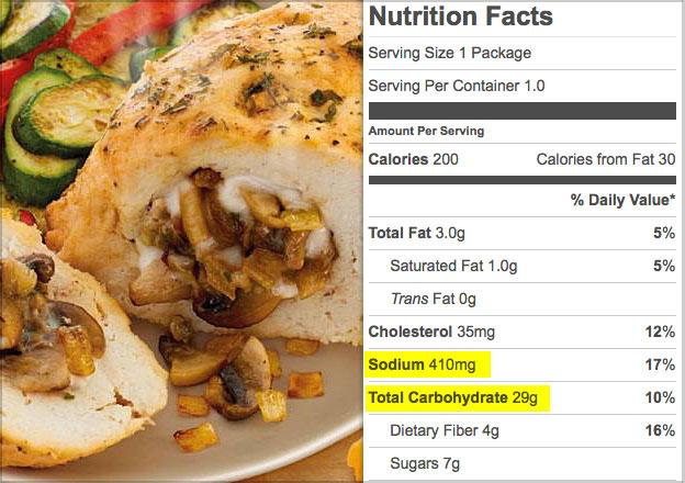 nutrisystem sodium carbs