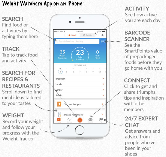 weight watchers app iphone